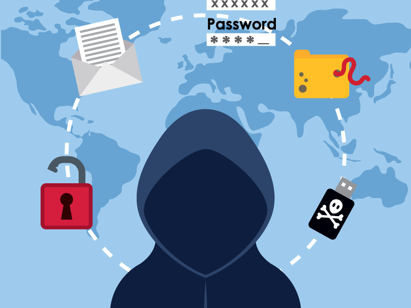 Identity Theft: What You Need to Know – HAWC